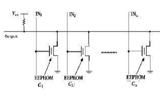 采用5管單元的SRAM結構實現CPLD可編程電路...