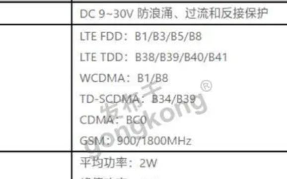 GM20-DTU4G全網通網關