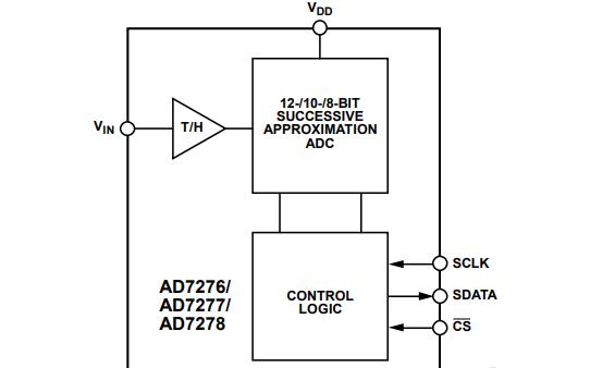 AD7276系列模数转换器的数据手册免费下载