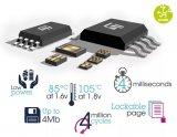 意法半导体推出的新型EEPROM存储器