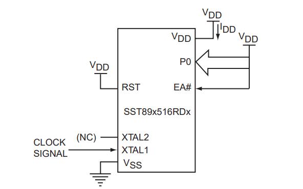 SST89E516RDx和SST89V516RDx系列8位微控制器的数据手册免费下载