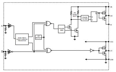 MOSFET和IGBT驱动器IR2104的数据手册免费下载