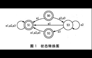 使用层次型有限状态机对售货机控制器实现改造设计