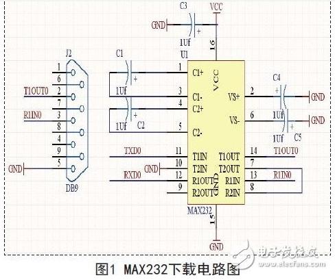 智能車庫控制系統的射頻識別模塊與液晶顯示模塊介紹
