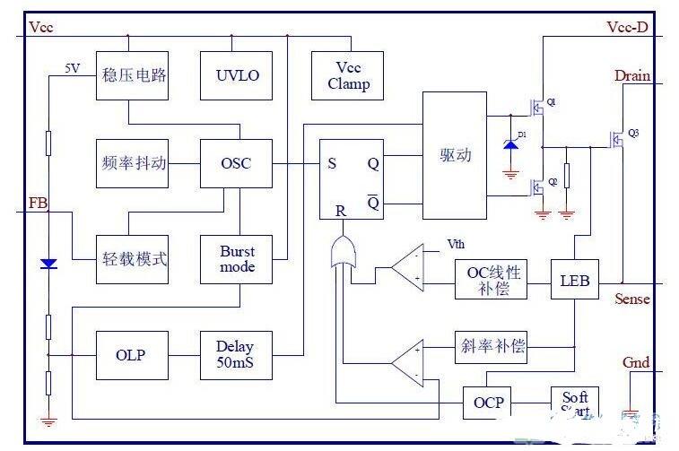 OB2355功能和特点_OB2355内部方框图