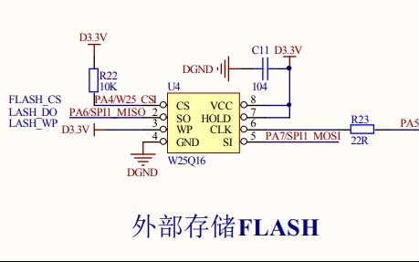 STM32最小系統板的電路原理圖免費下載