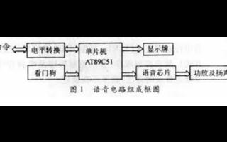 基于AT89C51单片机与ISD1420语音芯片设计较大功率语音信号输出电路