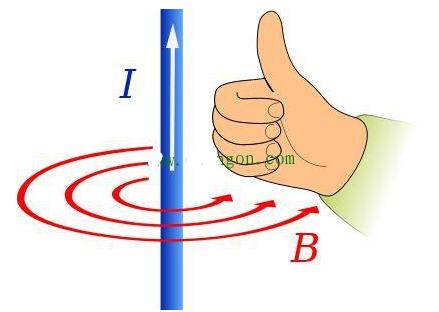 为什么导线通电后它的周围能产生磁场呢?