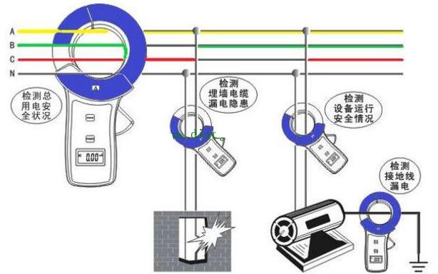 鉗形電流表可以代替萬用表嗎?