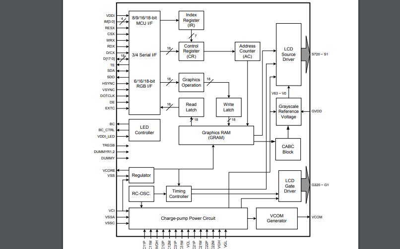 TFT液晶显示器的单片SOC驱动器芯片ILI9341的数据手册免费下载