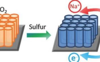 盘点几项有可能促进电池革命的新能源储能技术