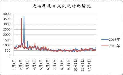 """華強技術為""""三合一""""場所打造了安全防火墻"""
