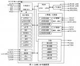 CAMC—IP二軸運動控制電路的功能特點、結構原理及應用