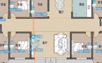 FTTR全光家庭網絡方案,真正實現每房間可承諾的...