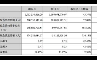 2019年武汉凡谷实现营收17.13亿元,同比增长43.37%