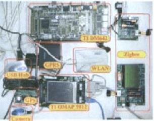 基于TI DM642和OMAP5912 DSP实验板实现行车安全辅助记录系统的设计