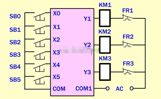 学习PLC输入端和输出端的接线问题