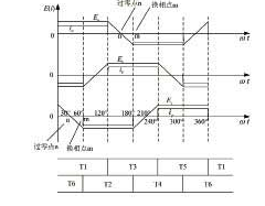 基于ADuC7026微处理器和电机实现Quad-...