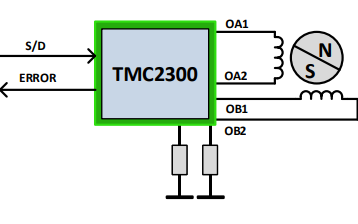 TMC2300低压驱动器的数据手册免费下载