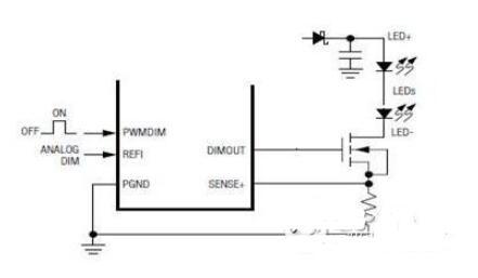pwm调光是什么_pwm调光和dc调光哪个好