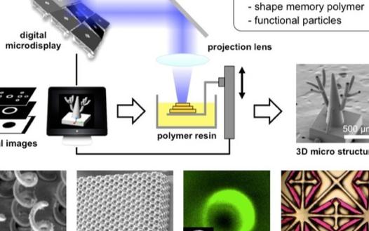 最精确的微型3D打印机microArch,拥有极高的分辨率
