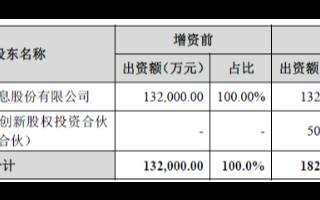 通鼎光棒引入外部投资者增资5亿元,2019年实现营收7709万元