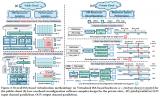 清华大学提出了针对深度学习加速的FPGA虚拟化方...