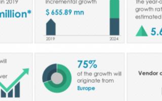 未来四年全球海上风电电缆规模将增加65589亿美元,年复合增率接近7%