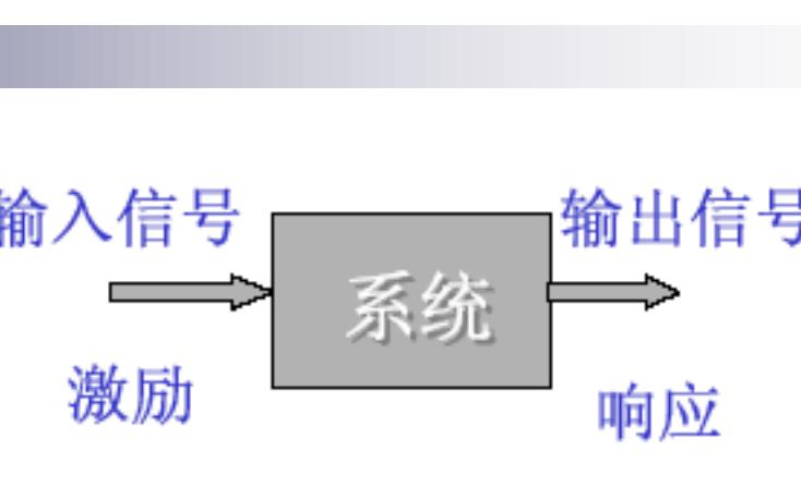 時域離散信號和系統的教程詳細說明