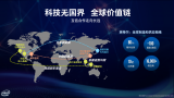 英特尔公布一张图,讲述了一颗芯片的全球之旅