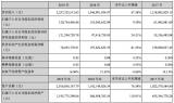 佳禾智能2019年營收超22億元,深耕無線耳機ODM市場