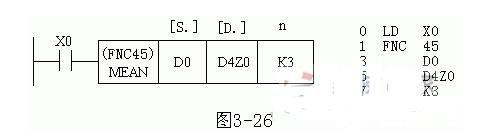 三菱plc功能指令的表示格式
