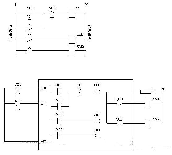 PLC控制邏輯實現原理圖