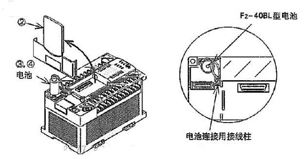 三菱PLC電池的更換方法