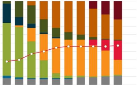 DDR5内存今年开始出货,其性能完胜DDR4内存