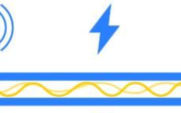 为什么采用光纤传感器的方式测量物理量