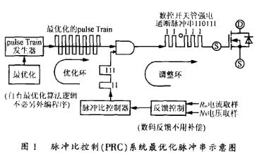 基于pulse Train專利技術的iW220l和iW2202數字控制器