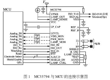 基于C805lF310單片機和MC33794實現模擬游戲控制系統的軟硬件設計