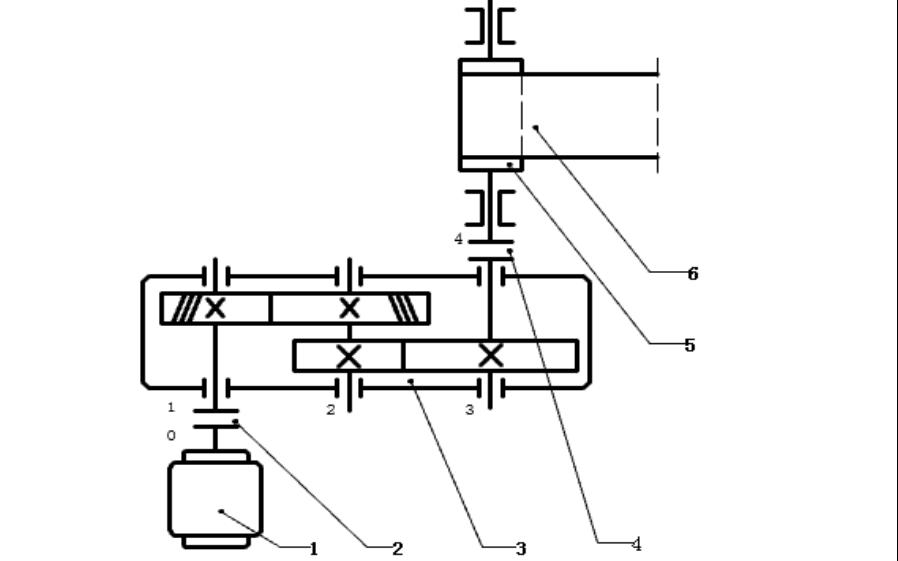 二級減速器課程設計的詳細資料說明