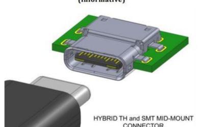 USB迎來新標準,可大幅提升數據傳輸速度