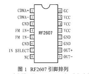 采用可变增益控制器RF2607在WLAN接收机前...