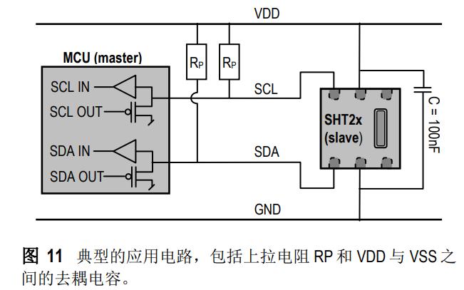 SHT20溫濕度傳感器的數據手冊免費下載