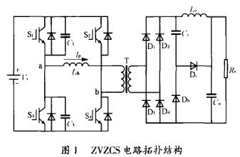 基于移相控制ZVZCS PWM全桥变换器实现大功...
