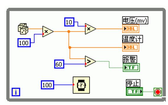 虚拟仪器软件开发平台LabVIEW的教程说明