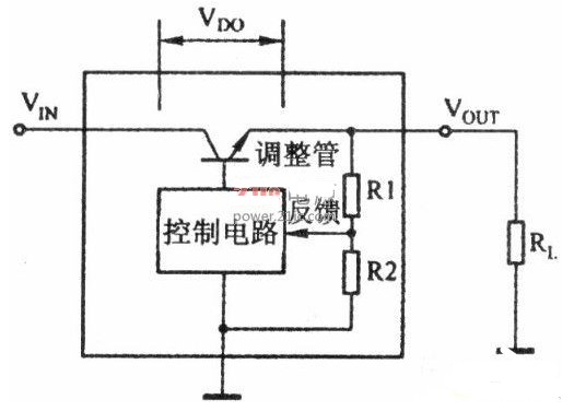 线性稳压器基本工作原理