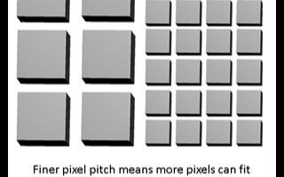 CMOS图像传感器增长放缓 像素间距扩展如何满足需求