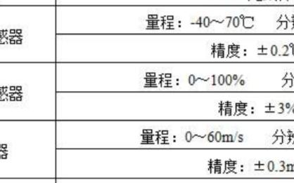 RS-ZSYC-噪声扬尘监测设备