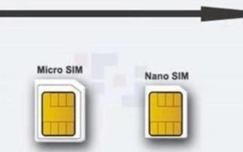 口袋物联来科普-eSIM与实体物联卡的区别?