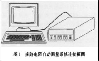 利用Agilent 34970A和34901模块实现多路电阻自动测量系统的设计