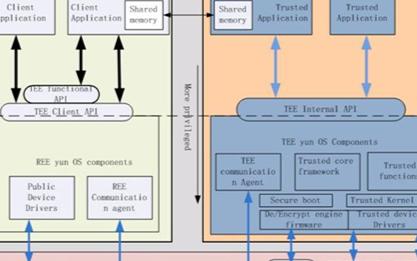NB-IoT在抄表工控行業的應用及優勢分析